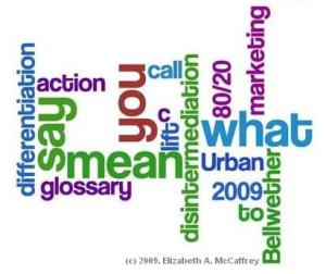 Created with (C) wordle.net