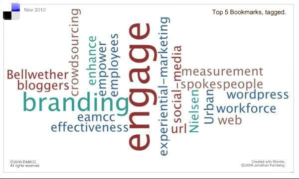 Tag Cloud, Top 5 Delicious Bookmarks, eamcc