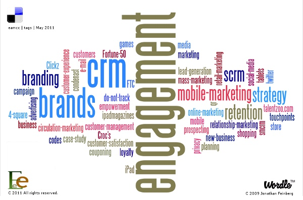 EAMCC's delicious tag cloud, may 2011